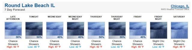 """""""Heaven-sent"""" weather for Guerrilla Gardeners!"""